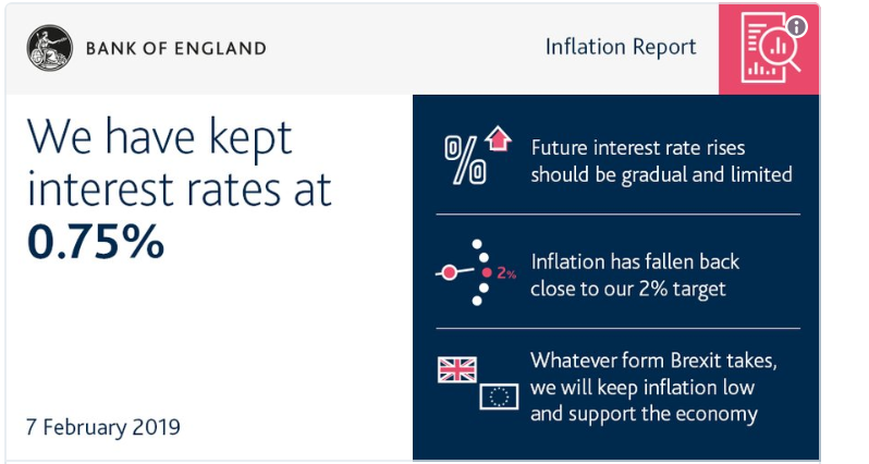 4. Bank of England