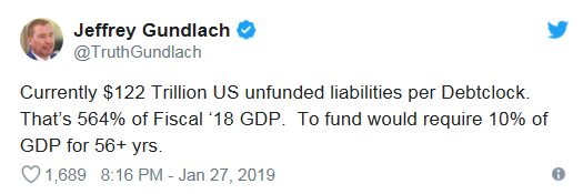7. J Gundlach Tweet
