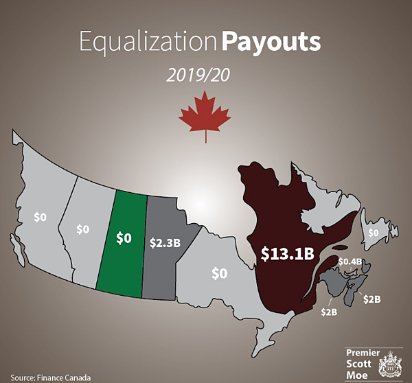 4. Equalization Payout