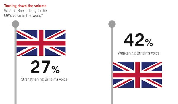 2. Britain's Vioce