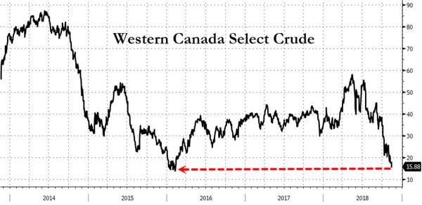 4. Western Canada