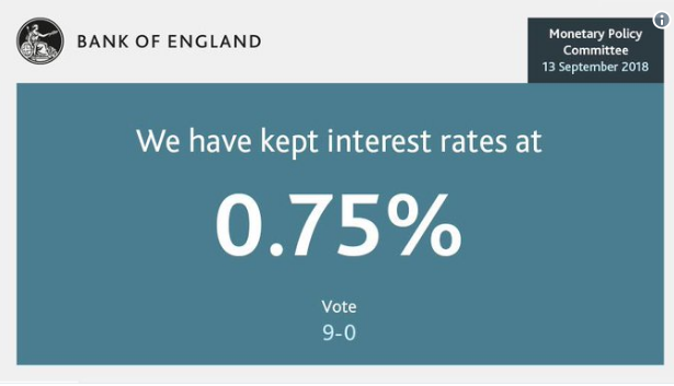 4. Bank of England