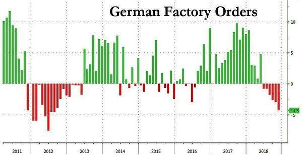 5. German Factory