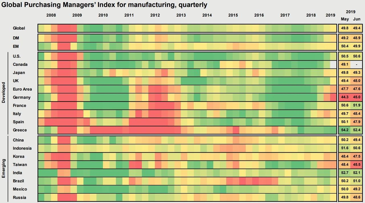 3. Index for manufacturing