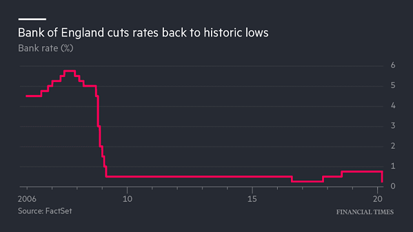 3. BOE Cutbacks
