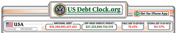 4. us debt clock