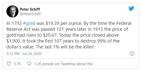 4. Peter Schiff Tweet