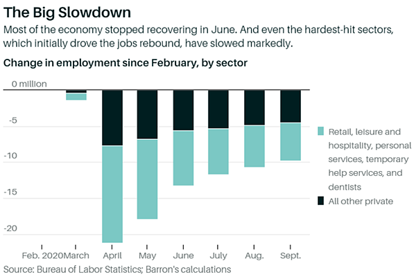 3. The Big Slowdown