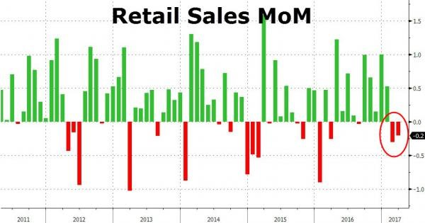 3. Retail Sales MoM.jpg