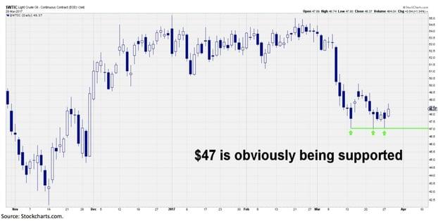 3. Stock Chart.jpg