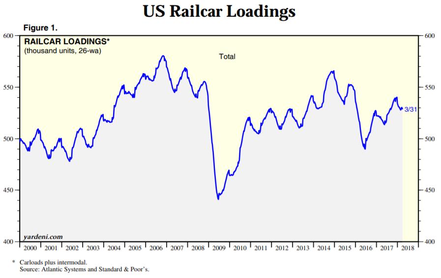 2. US Railcar