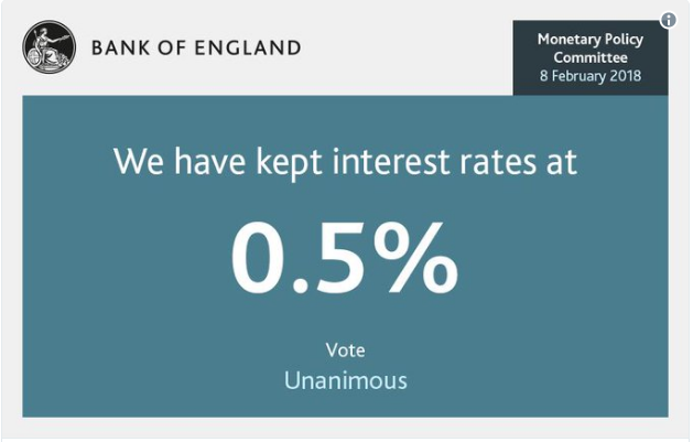4. Bank of England.png