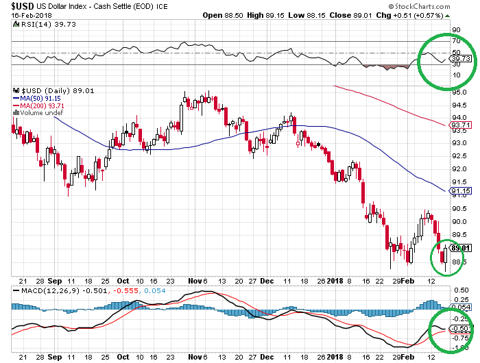 5. USD Index.png