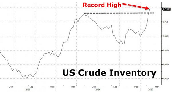 4. US Crude Inventory.png