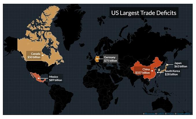 4 US Largest Trade Deficits.jpg