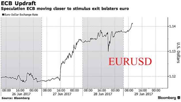 3. ECB Updraft.png