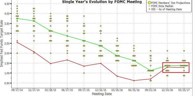 2. FOMC Meeting.jpg