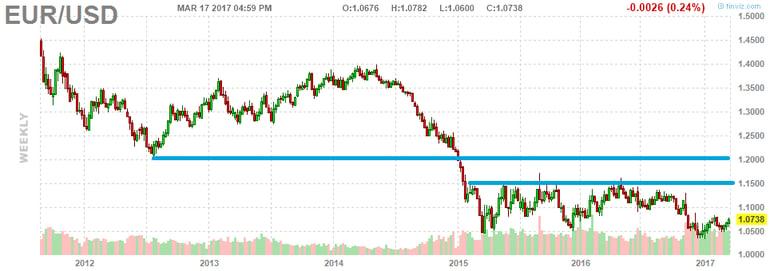 4. EUR-USD.png