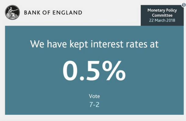 3. Bank of England.png