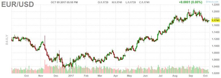 3. EUR-USD.png